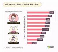 """家政市场报告:男性比女性更""""偷懒"""",更愿意雇佣保洁服务,你认同"""